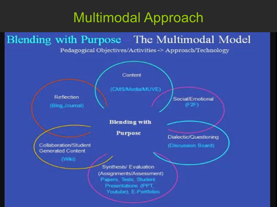 Multimodal Approach
