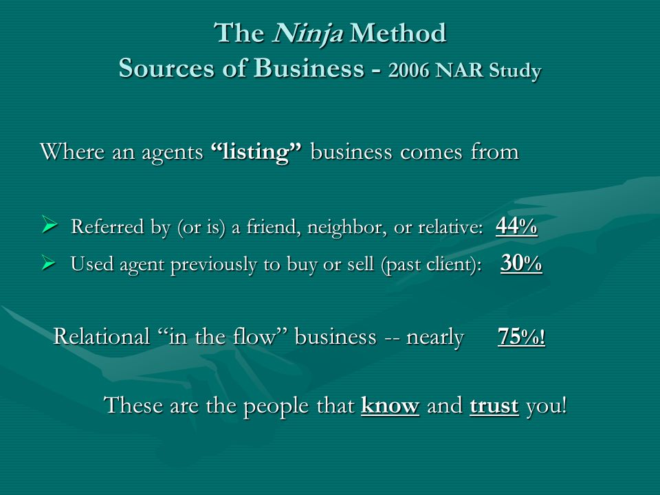 The Ninja Method Sources of Business NAR Study Where an agents listing business comes from Referred by (or is) a friend, neighbor, or relative: 44 % Referred by (or is) a friend, neighbor, or relative: 44 % Used agent previously to buy or sell (past client): 30 % Used agent previously to buy or sell (past client): 30 % Relational in the flow business -- nearly 75 %.