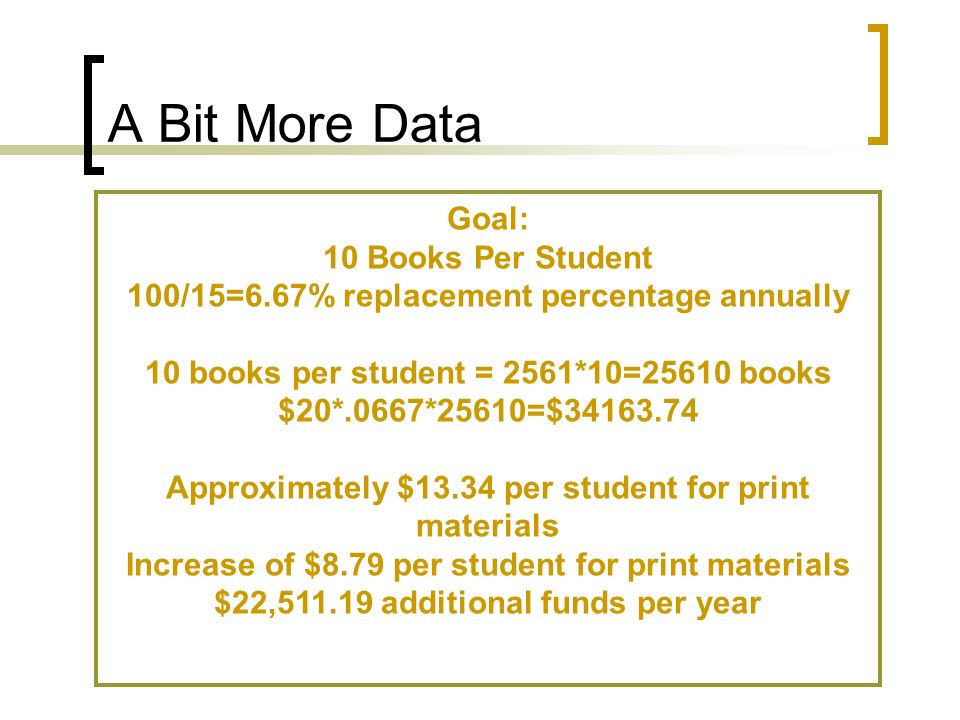 A Bit More Data Goal: 10 Books Per Student 100/15=6.67% replacement percentage annually 10 books per student = 2561*10=25610 books $20*.0667*25610=$34163.74 Approximately $13.34 per student for print materials Increase of $8.79 per student for print materials $22,511.19 additional funds per year