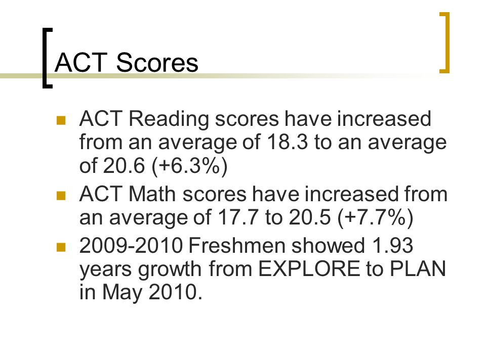 ACT Scores ACT Reading scores have increased from an average of 18.3 to an average of 20.6 (+6.3%) ACT Math scores have increased from an average of 17.7 to 20.5 (+7.7%) 2009-2010 Freshmen showed 1.93 years growth from EXPLORE to PLAN in May 2010.