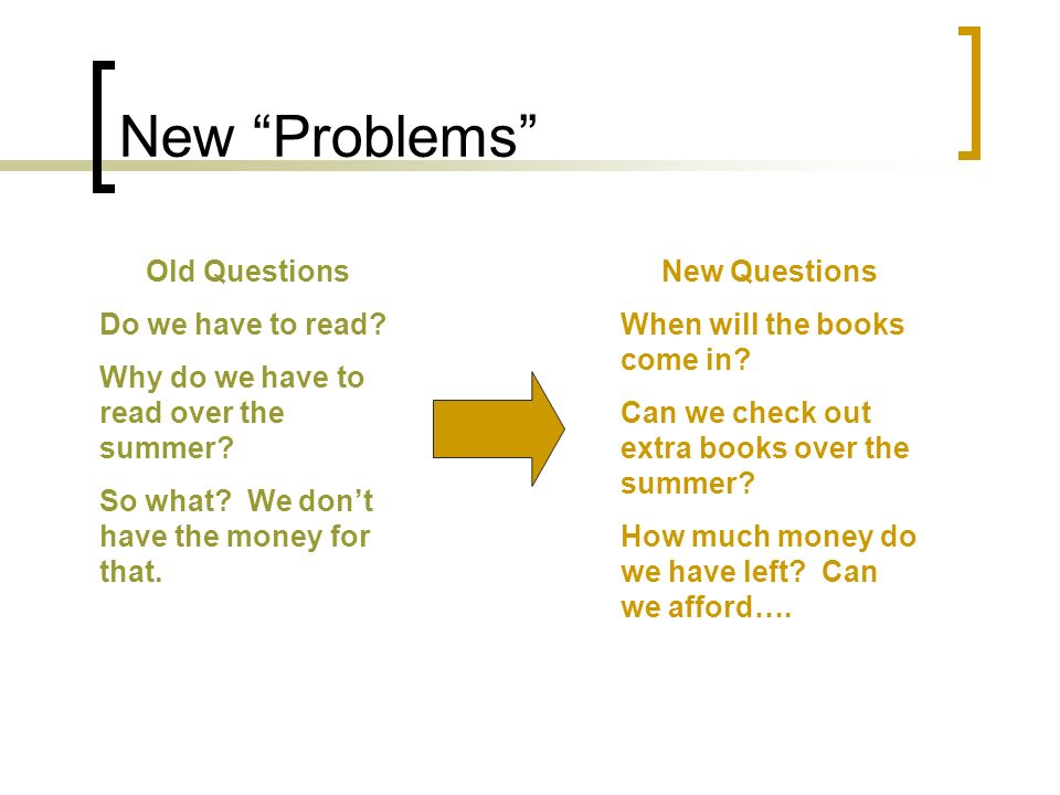 New Problems Old Questions Do we have to read. Why do we have to read over the summer.