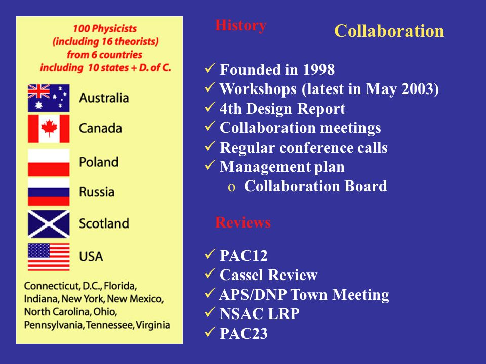 Collaboration Founded in 1998 Workshops (latest in May 2003) 4th Design Report Collaboration meetings Regular conference calls Management plan o Collaboration Board PAC12 Cassel Review APS/DNP Town Meeting NSAC LRP PAC23 Reviews History