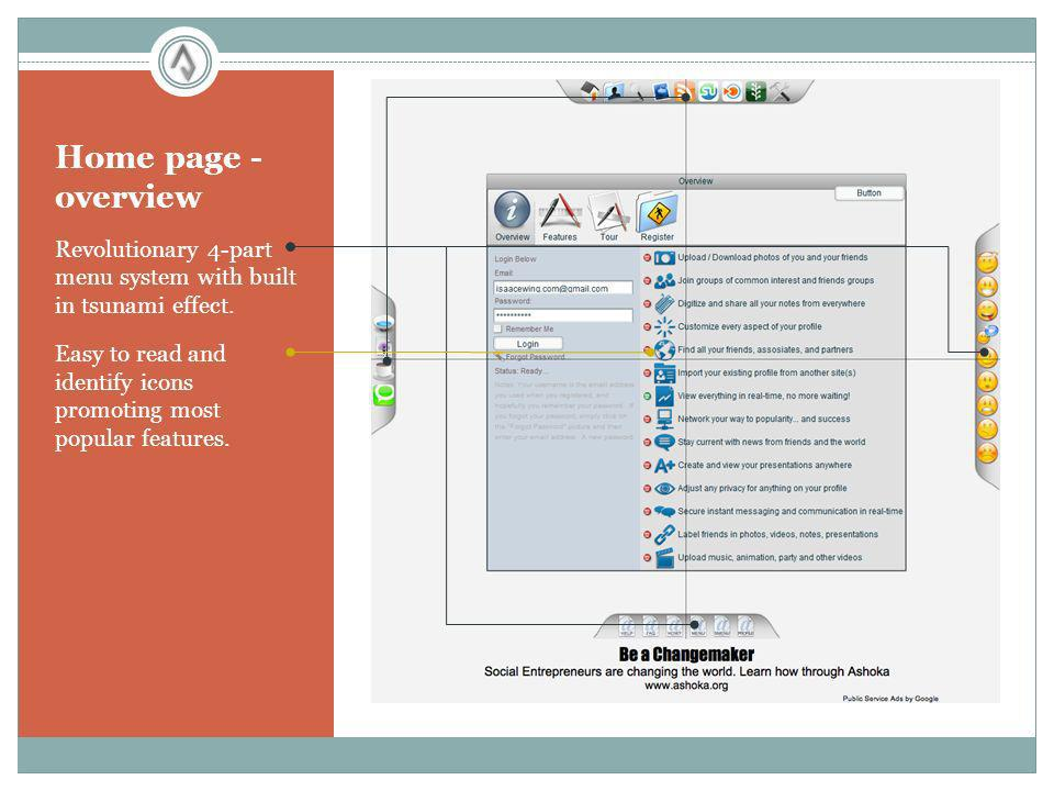 Home page - overview Revolutionary 4-part menu system with built in tsunami effect.