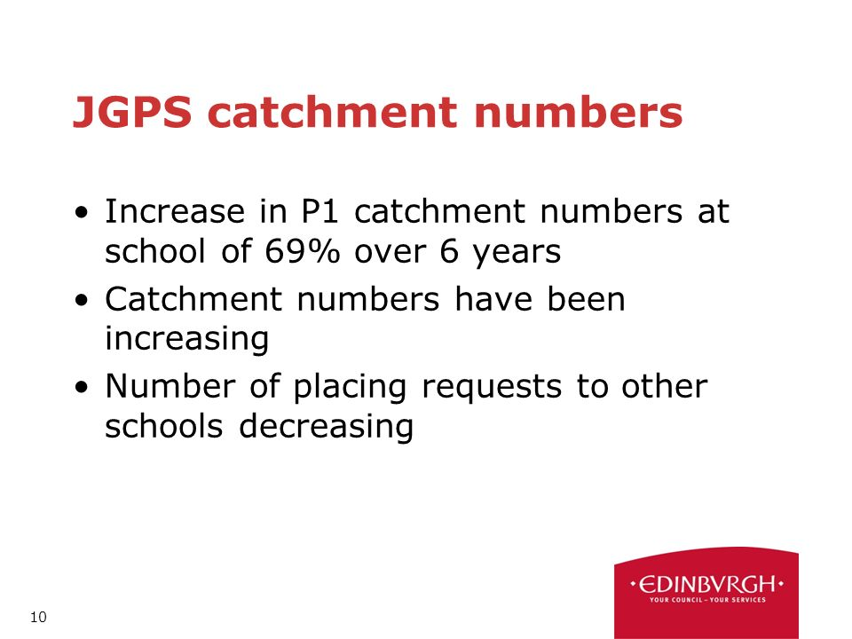 10 JGPS catchment numbers Increase in P1 catchment numbers at school of 69% over 6 years Catchment numbers have been increasing Number of placing requests to other schools decreasing