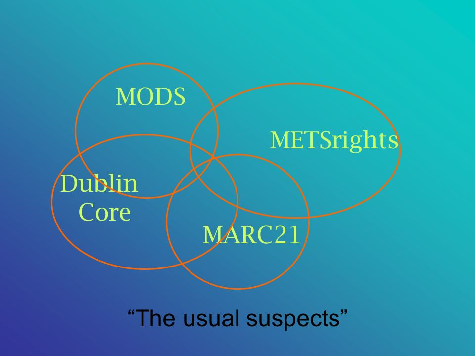 MODS Dublin Core MARC21 METSrights The usual suspects
