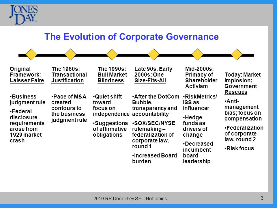 RR Donnelley SEC Hot Topics The Evolution of Corporate Governance Business judgment rule Federal disclosure requirements arose from 1929 market crash Pace of M&A created contours to the business judgment rule Quiet shift toward focus on independence Suggestions of affirmative obligations After the DotCom Bubble, transparency and accountability SOX/SEC/NYSE rulemaking – federalization of corporate law, round 1 Increased Board burden Original Framework: Laissez Faire The 1980s: Transactional Justification The 1990s: Bull Market Blindness Late 90s, Early 2000s: One Size-Fits-All Mid-2000s: Primacy of Shareholder Activism RiskMetrics/ ISS as influencer Hedge funds as drivers of change Decreased incumbent board leadership Today: Market Implosion; Government Rescues Anti- management bias; focus on compensation Federalization of corporate law, round 2 Risk focus