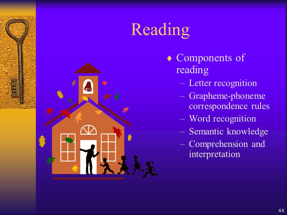 44 Reading Components of reading –Letter recognition –Grapheme-phoneme correspondence rules –Word recognition –Semantic knowledge –Comprehension and interpretation
