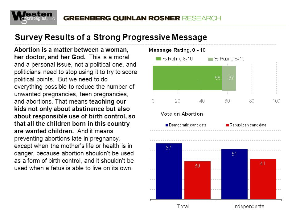 January 3, 2014 Survey Results of a Strong Progressive Message Abortion is a matter between a woman, her doctor, and her God.