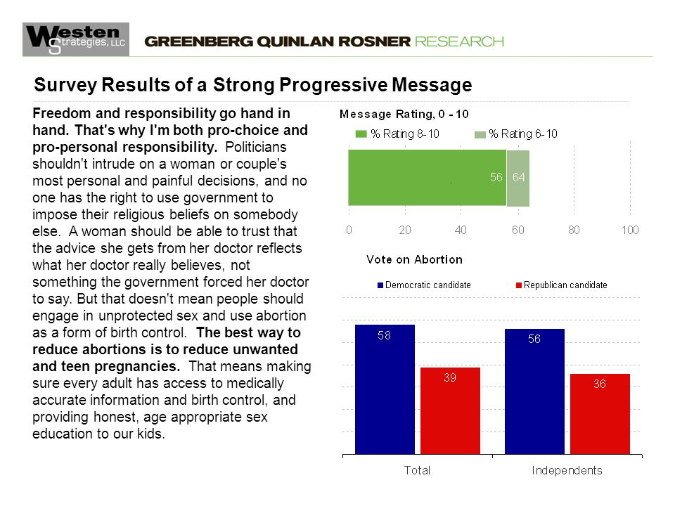 January 3, 2014 Survey Results of a Strong Progressive Message Freedom and responsibility go hand in hand.