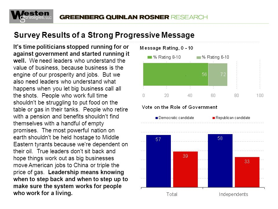 January 3, 2014 Survey Results of a Strong Progressive Message It s time politicians stopped running for or against government and started running it well.