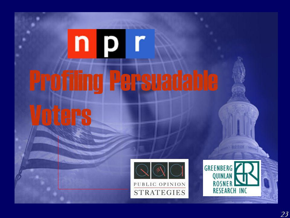 Profiling Persuadable Voters 23