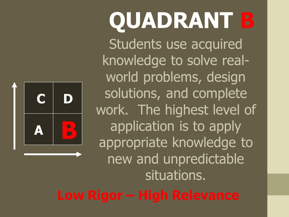 QUADRANT B A C B D Students use acquired knowledge to solve real- world problems, design solutions, and complete work.