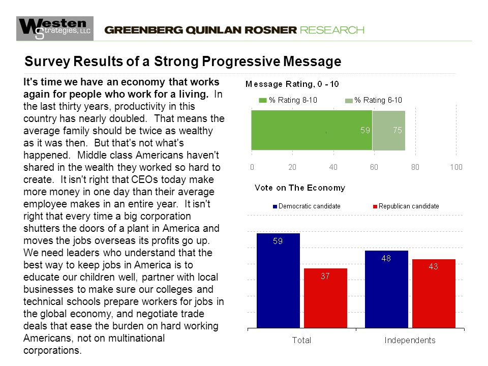 January 3, 2014 Survey Results of a Strong Progressive Message It s time we have an economy that works again for people who work for a living.