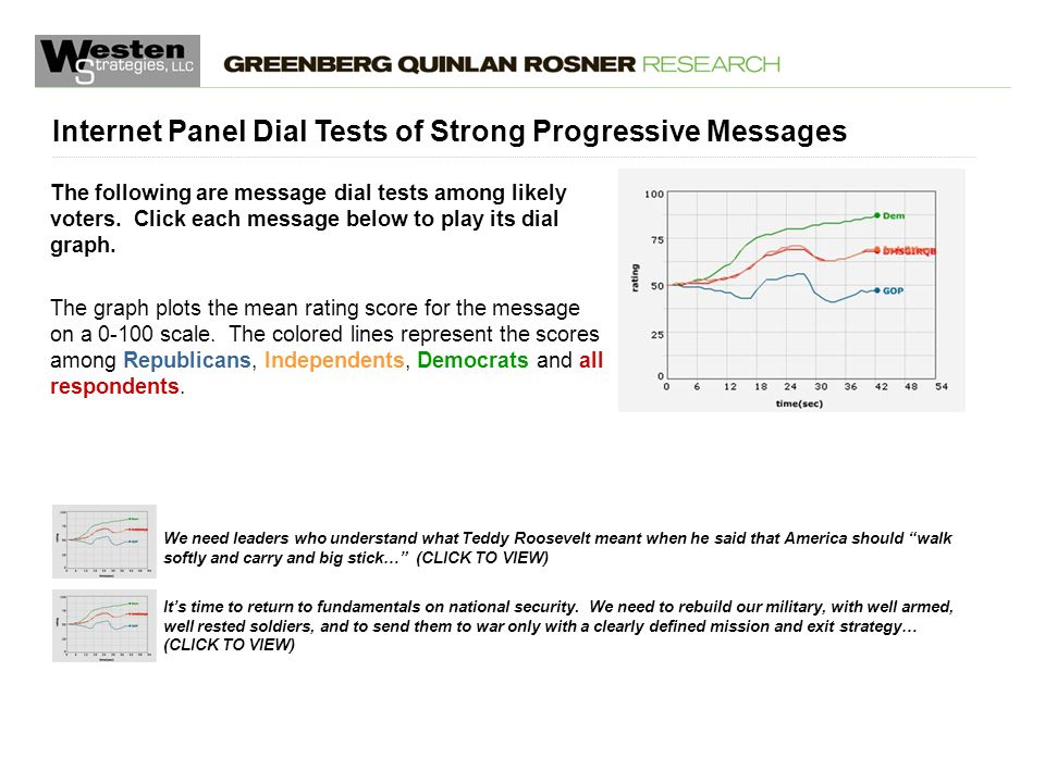 January 3, 2014 Internet Panel Dial Tests of Strong Progressive Messages The following are message dial tests among likely voters.