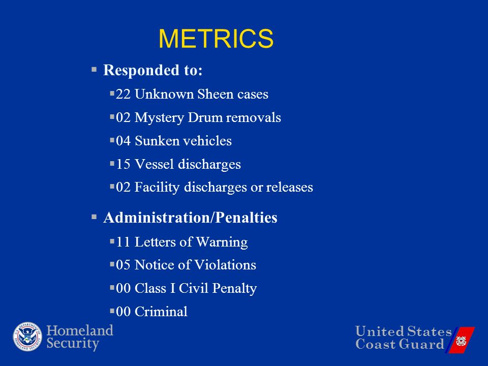 United States Coast Guard METRICS Responded to: 22 Unknown Sheen cases 02 Mystery Drum removals 04 Sunken vehicles 15 Vessel discharges 02 Facility discharges or releases Administration/Penalties 11 Letters of Warning 05 Notice of Violations 00 Class I Civil Penalty 00 Criminal