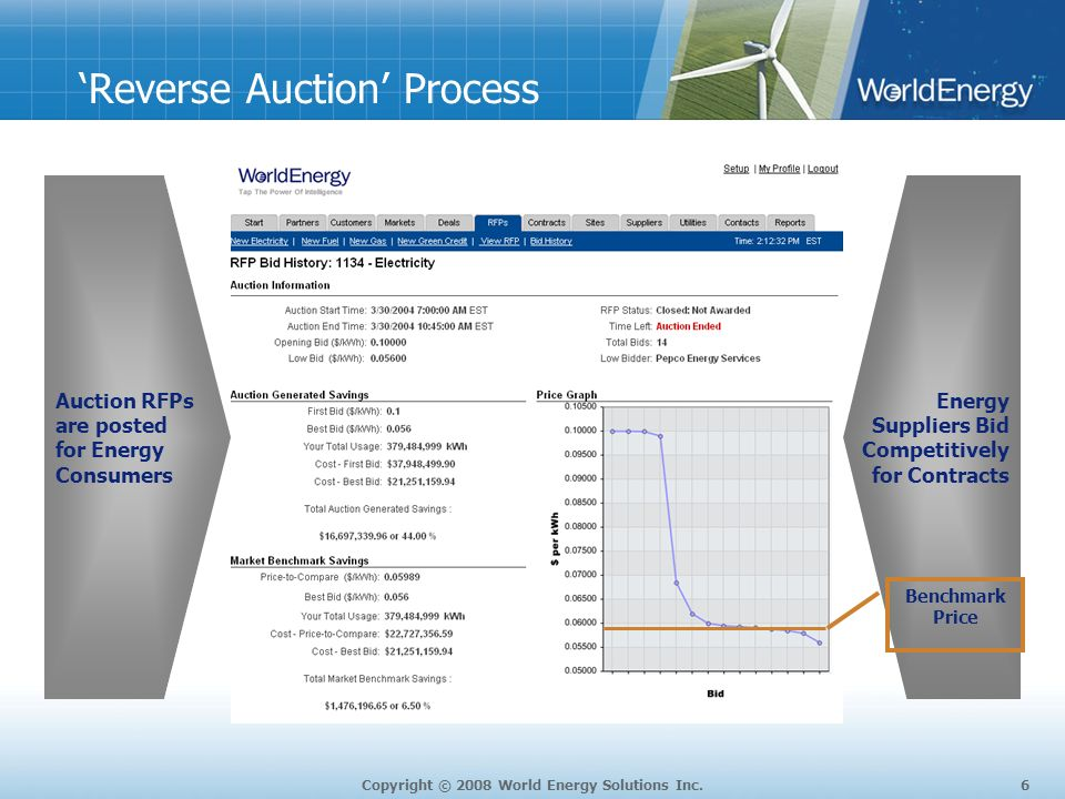 Copyright © 2008 World Energy Solutions Inc.