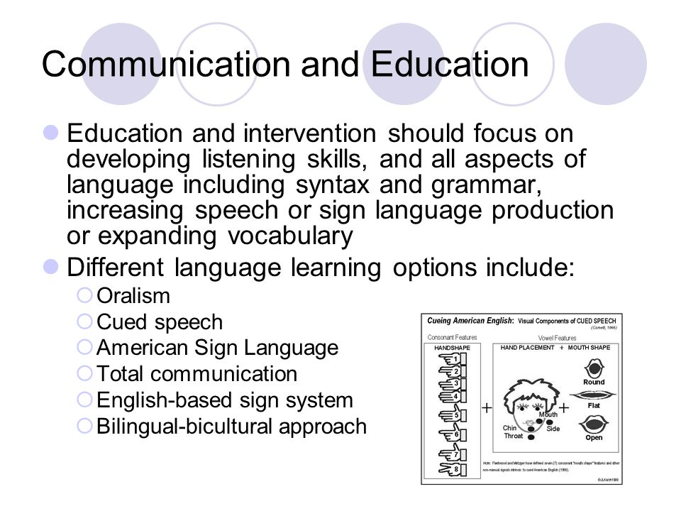 Communication and Education Education and intervention should focus on developing listening skills, and all aspects of language including syntax and grammar, increasing speech or sign language production or expanding vocabulary Different language learning options include: Oralism Cued speech American Sign Language Total communication English-based sign system Bilingual-bicultural approach