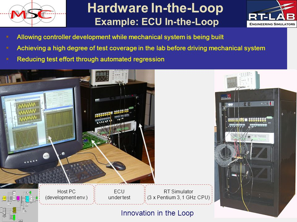 An Automated Design Synthesis System Involving Hardware-In