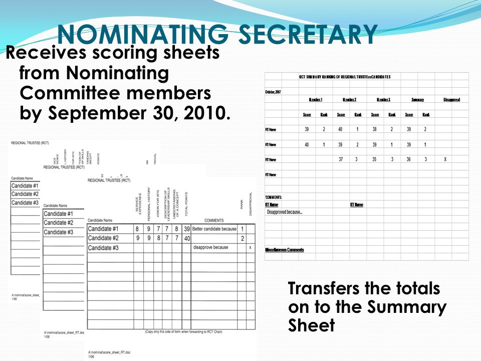 NOMINATING SECRETARY Receives scoring sheets from Nominating Committee members by September 30, 2010.