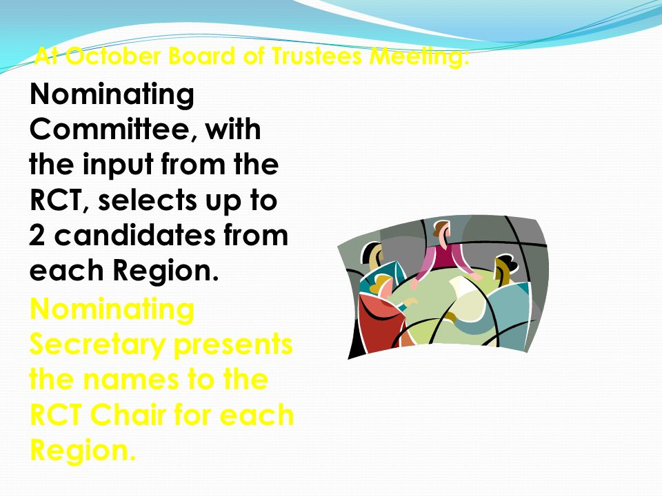 At October Board of Trustees Meeting: Nominating Committee, with the input from the RCT, selects up to 2 candidates from each Region.