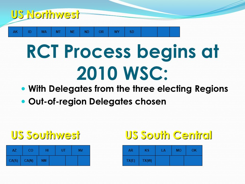 RCT Process begins at 2010 WSC: With Delegates from the three electing Regions Out-of-region Delegates chosen US South Central US Northwest US Southwest AKIDWAMTNENDOR AZUTCONV NMCA(S)CA(N) HIARKSLAMOOK TX(W) SD TX(E) WY