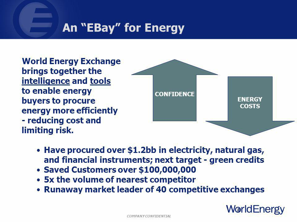 COMPANY CONFIDENTIAL An EBay for Energy World Energy Exchange brings together the intelligence and tools to enable energy buyers to procure energy more efficiently - reducing cost and limiting risk.