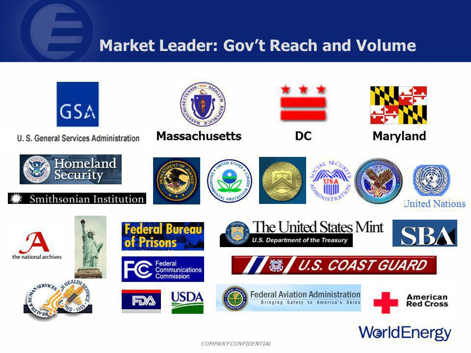 COMPANY CONFIDENTIAL Market Leader: Govt Reach and Volume United Nations MarylandDCMassachusetts
