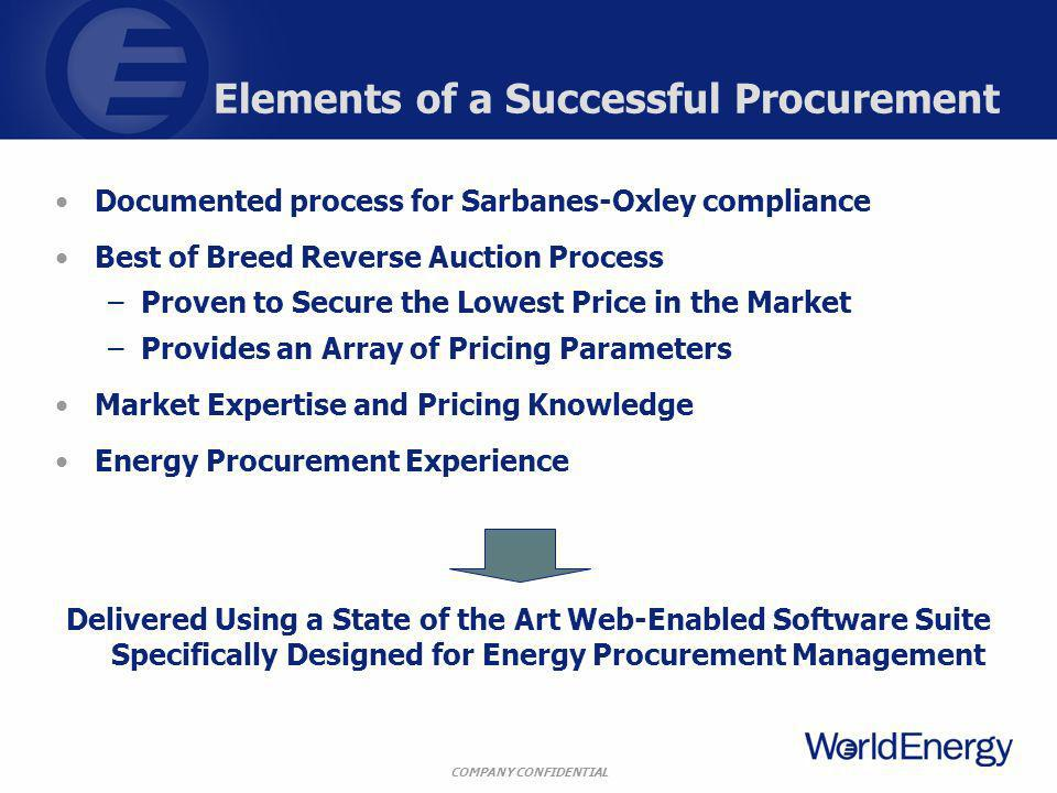 COMPANY CONFIDENTIAL Elements of a Successful Procurement Documented process for Sarbanes-Oxley compliance Best of Breed Reverse Auction Process –Proven to Secure the Lowest Price in the Market –Provides an Array of Pricing Parameters Market Expertise and Pricing Knowledge Energy Procurement Experience Delivered Using a State of the Art Web-Enabled Software Suite Specifically Designed for Energy Procurement Management