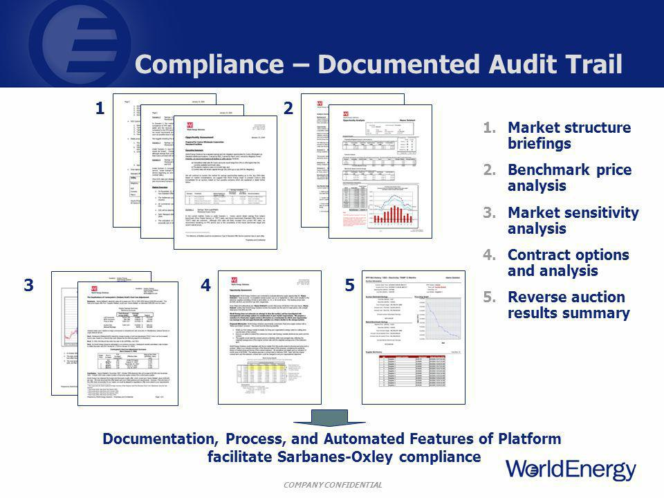 COMPANY CONFIDENTIAL Documentation, Process, and Automated Features of Platform facilitate Sarbanes-Oxley compliance Compliance – Documented Audit Trail 1.Market structure briefings 2.Benchmark price analysis 3.Market sensitivity analysis 4.Contract options and analysis 5.Reverse auction results summary