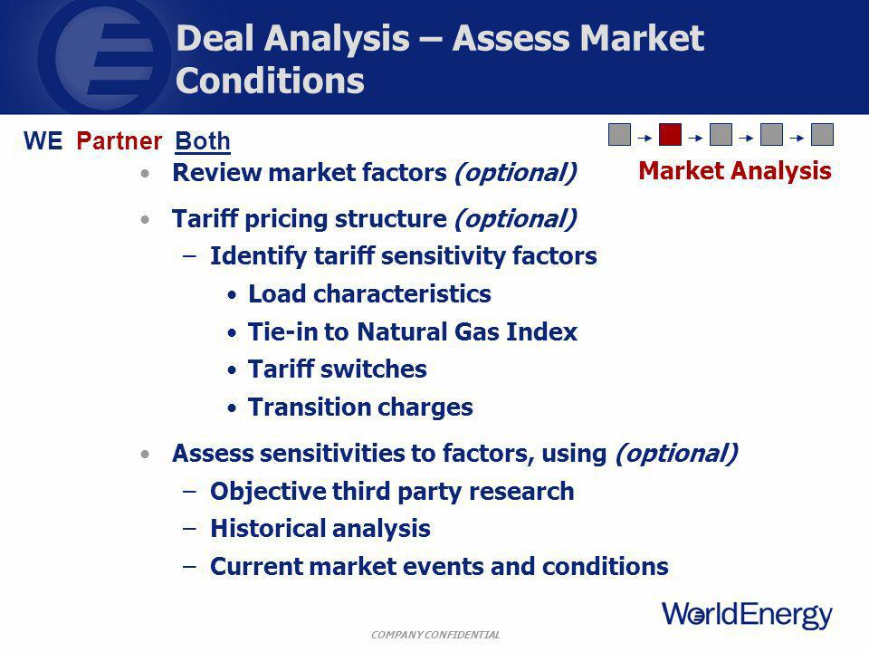 COMPANY CONFIDENTIAL Deal Analysis – Assess Market Conditions Review market factors (optional) Tariff pricing structure (optional) –Identify tariff sensitivity factors Load characteristics Tie-in to Natural Gas Index Tariff switches Transition charges Assess sensitivities to factors, using (optional) –Objective third party research –Historical analysis –Current market events and conditions Market Analysis WE Partner Both