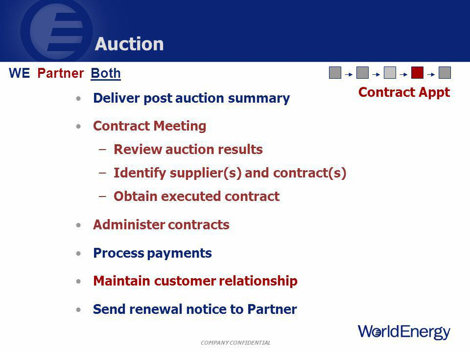 COMPANY CONFIDENTIAL Auction Deliver post auction summary Contract Meeting –Review auction results –Identify supplier(s) and contract(s) –Obtain executed contract Administer contracts Process payments Maintain customer relationship Send renewal notice to Partner Contract Appt WE Partner Both