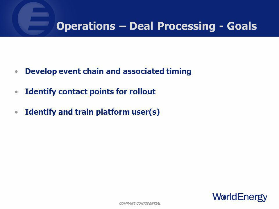 COMPANY CONFIDENTIAL Operations – Deal Processing - Goals Develop event chain and associated timing Identify contact points for rollout Identify and train platform user(s)