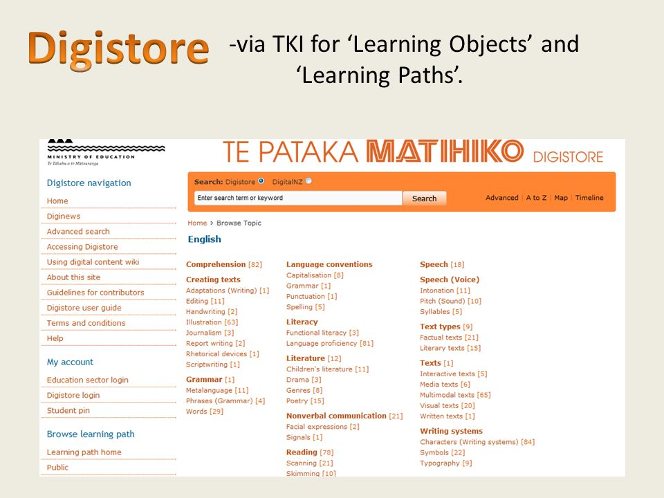 -via TKI for Learning Objects and Learning Paths.