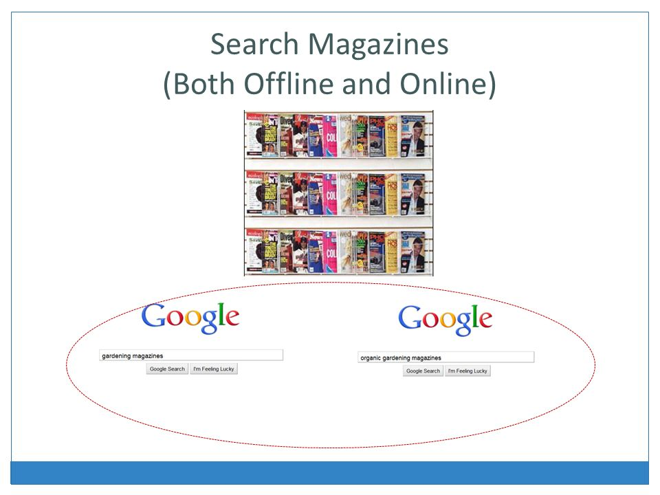 Search Magazines (Both Offline and Online)
