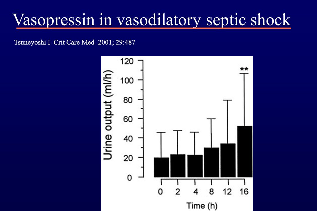 Vasopressin in vasodilatory septic shock Tsuneyoshi I Crit Care Med 2001; 29:487