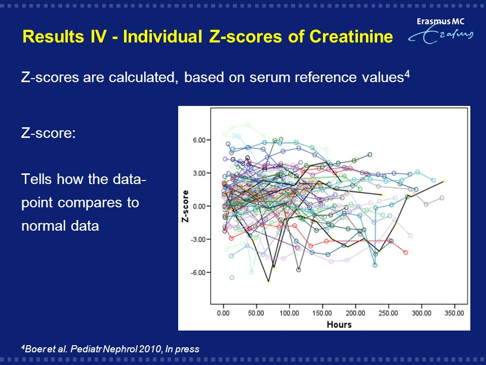 Results IV - Individual Z-scores of Creatinine Z-scores are calculated, based on serum reference values 4 Z-score: Tells how the data- point compares to normal data 4 Boer et al.