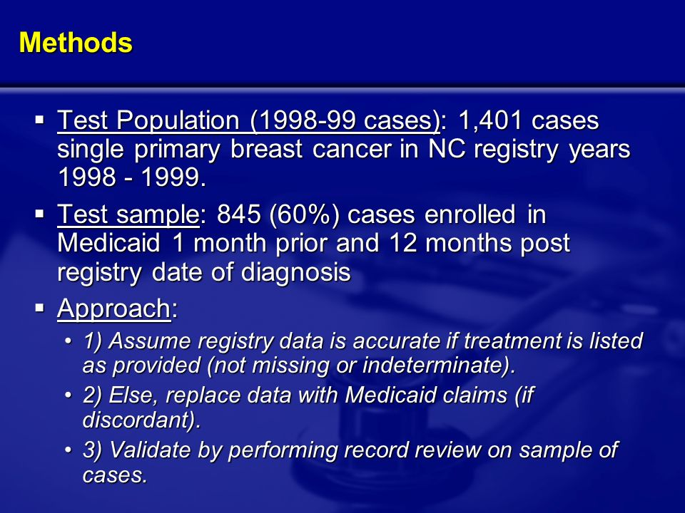 Methods Test Population ( cases): 1,401 cases single primary breast cancer in NC registry years