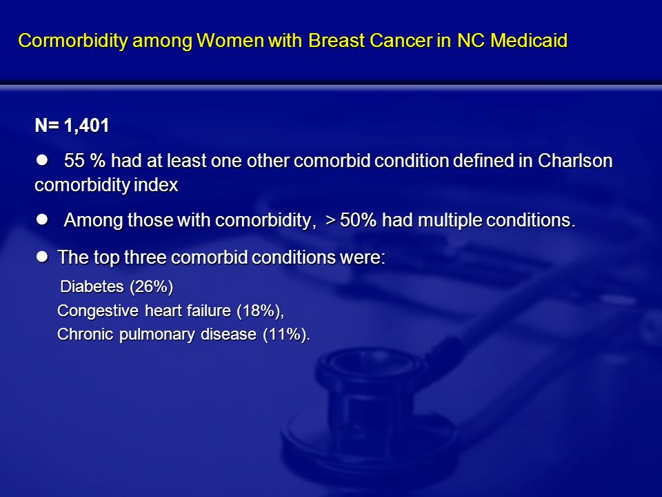 Cormorbidity among Women with Breast Cancer in NC Medicaid N= 1, % had at least one other comorbid condition defined in Charlson comorbidity index 55 % had at least one other comorbid condition defined in Charlson comorbidity index Among those with comorbidity, > 50% had multiple conditions.