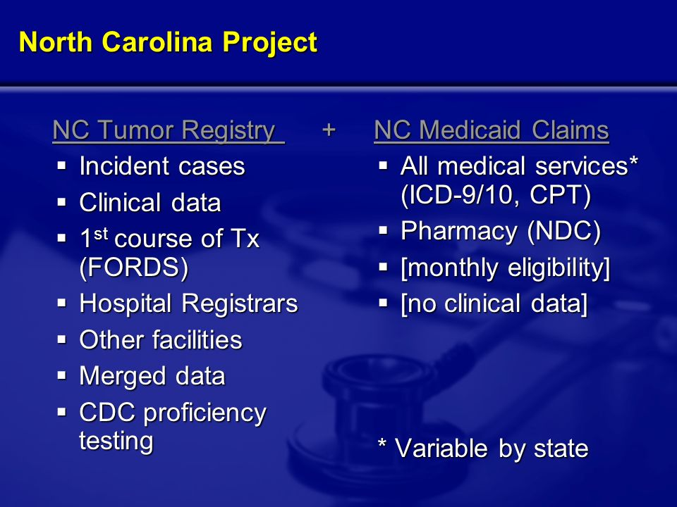 North Carolina Project NC Tumor Registry + Incident cases Incident cases Clinical data Clinical data 1 st course of Tx (FORDS) 1 st course of Tx (FORDS) Hospital Registrars Hospital Registrars Other facilities Other facilities Merged data Merged data CDC proficiency testing CDC proficiency testing NC Medicaid Claims All medical services* (ICD-9/10, CPT) All medical services* (ICD-9/10, CPT) Pharmacy (NDC) Pharmacy (NDC) [monthly eligibility] [monthly eligibility] [no clinical data] [no clinical data] * Variable by state