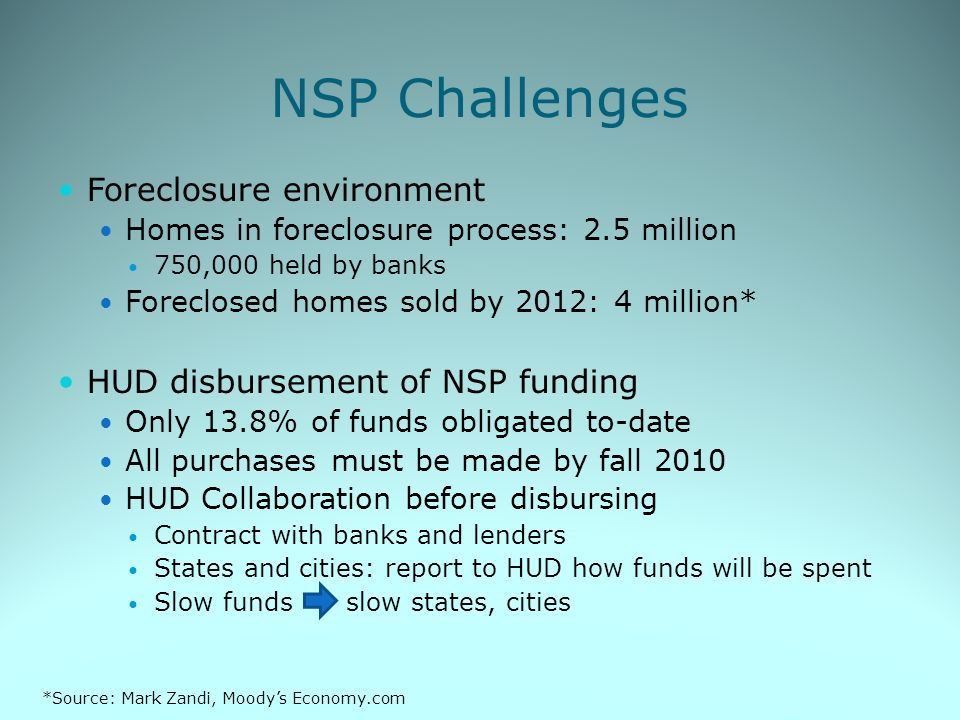NSP Challenges Foreclosure environment Homes in foreclosure process: 2.5 million 750,000 held by banks Foreclosed homes sold by 2012: 4 million* HUD disbursement of NSP funding Only 13.8% of funds obligated to-date All purchases must be made by fall 2010 HUD Collaboration before disbursing Contract with banks and lenders States and cities: report to HUD how funds will be spent Slow funds slow states, cities *Source: Mark Zandi, Moodys Economy.com