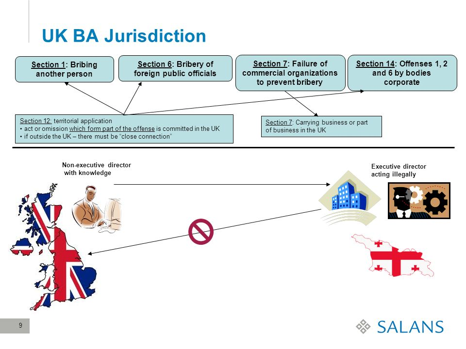 9 UK BA Jurisdiction Section 1: Bribing another person Section 6: Bribery of foreign public officials Section 7: Failure of commercial organizations to prevent bribery Section 14: Offenses 1, 2 and 6 by bodies corporate Section 12: territorial application act or omission which form part of the offense is committed in the UK if outside the UK – there must be close connection Section 7: Carrying business or part of business in the UK Non-executive director with knowledge Executive director acting illegally