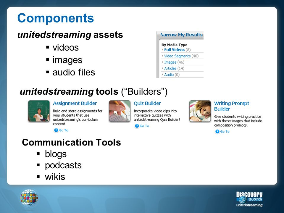 Components Communication Tools blogs podcasts wikis unitedstreaming assets videos images audio files unitedstreaming tools (Builders)