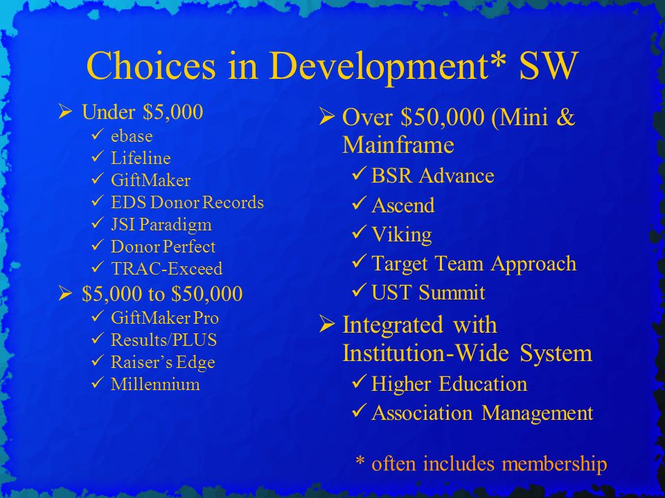 13 Choices in Development* SW Under $5,000 ebase Lifeline GiftMaker EDS Donor Records JSI Paradigm Donor Perfect TRAC-Exceed $5,000 to $50,000 GiftMaker Pro Results/PLUS Raisers Edge Millennium Over $50,000 (Mini & Mainframe BSR Advance Ascend Viking Target Team Approach UST Summit Integrated with Institution-Wide System Higher Education Association Management * often includes membership