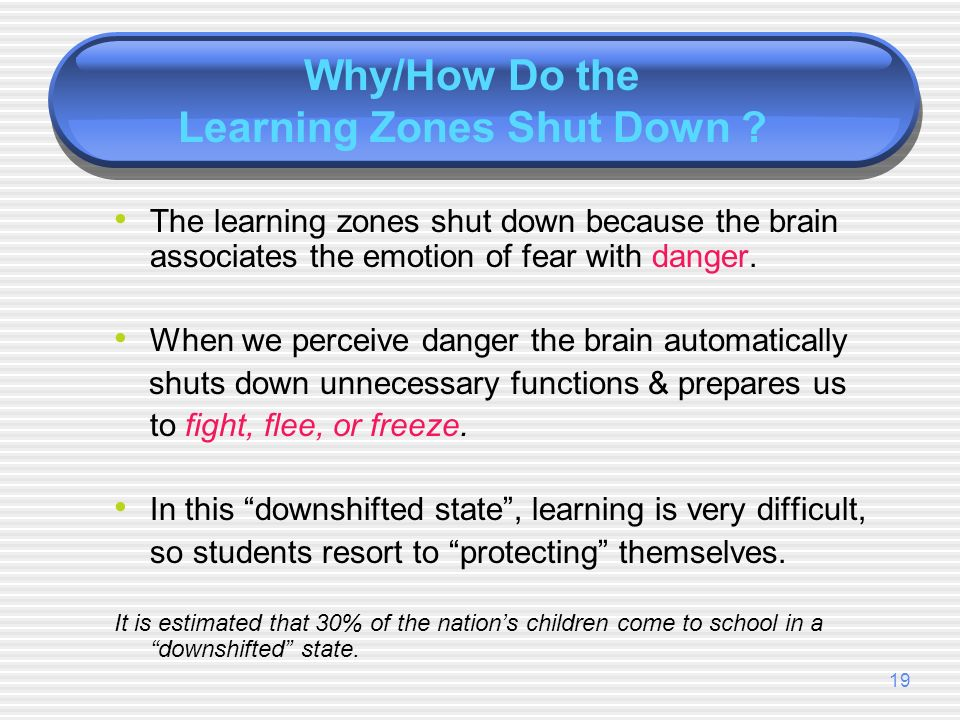 18 What Shuts Down the Learning Zones.