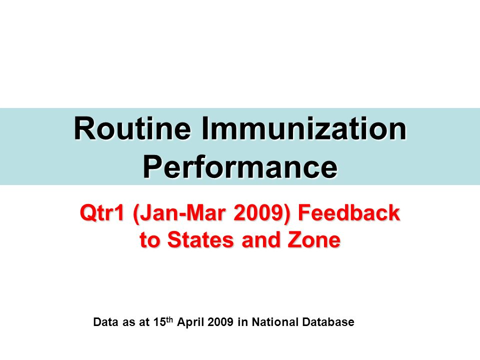 Qtr1 (Jan-Mar 2009) Feedback to States and Zone Routine Immunization Performance Data as at 15 th April 2009 in National Database