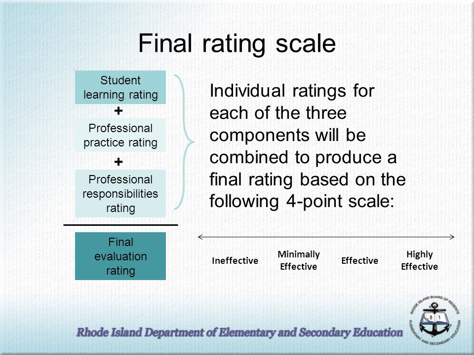 Final rating scale Individual ratings for each of the three components will be combined to produce a final rating based on the following 4-point scale: Ineffective Minimally Effective Effective Highly Effective Student learning rating Professional practice rating Professional responsibilities rating + + Final evaluation rating