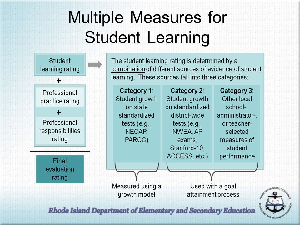Multiple Measures for Student Learning