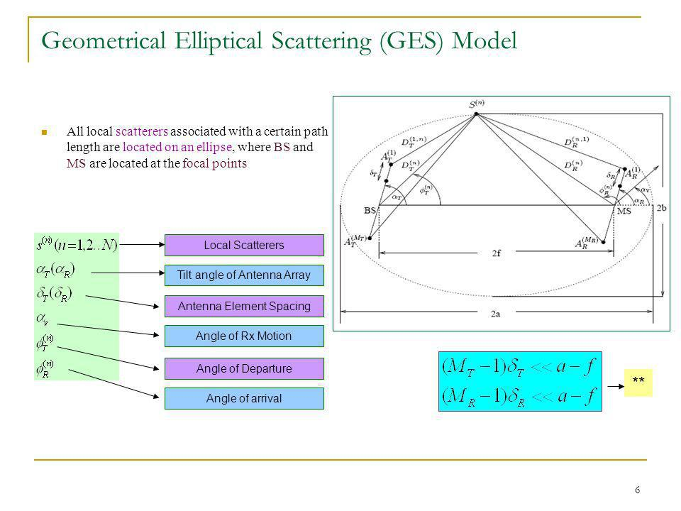 6 Geometrical Elliptical Scattering (GES) Model All local scatterers associated with a certain path length are located on an ellipse, where BS and MS are located at the focal points Tilt angle of Antenna Array Local Scatterers Antenna Element Spacing Angle of Rx Motion Angle of Departure Angle of arrival **
