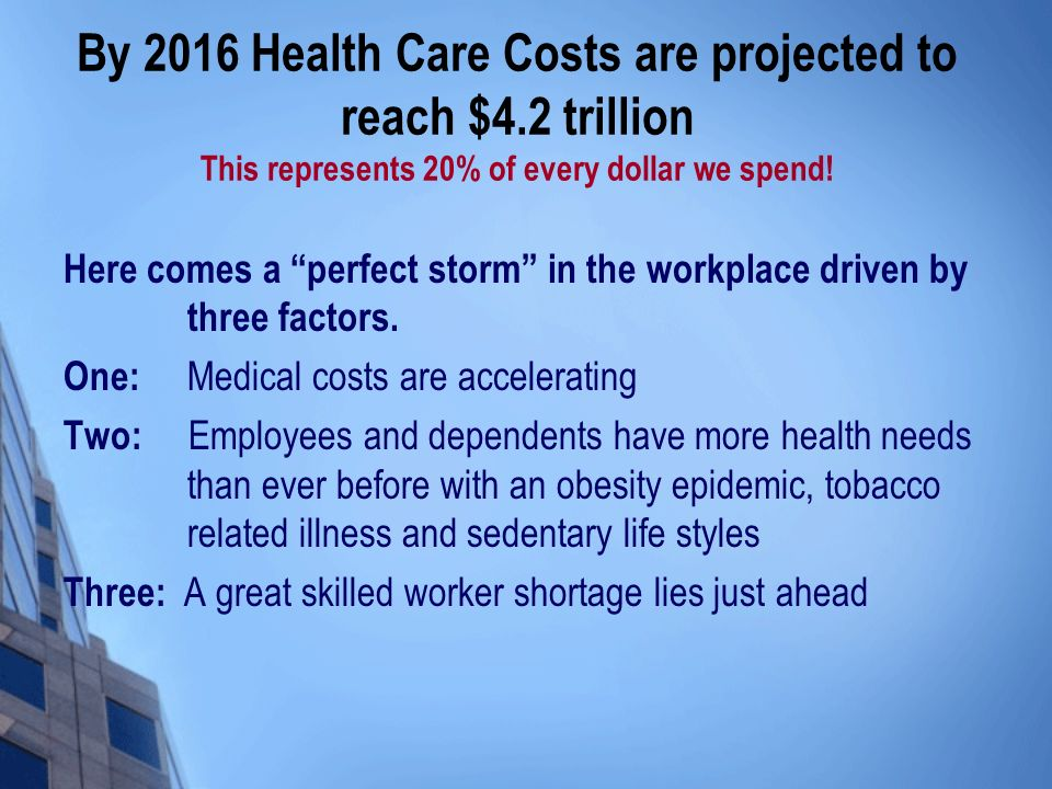 By 2016 Health Care Costs are projected to reach $4.2 trillion This represents 20% of every dollar we spend.