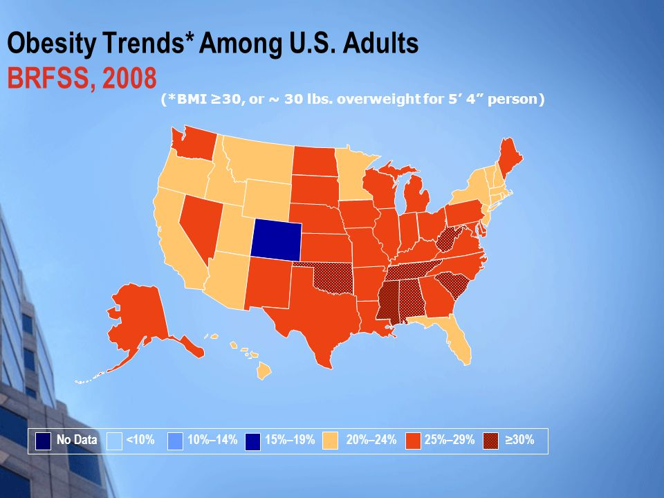 Obesity Trends* Among U.S. Adults BRFSS, 2008 (*BMI 30, or ~ 30 lbs.